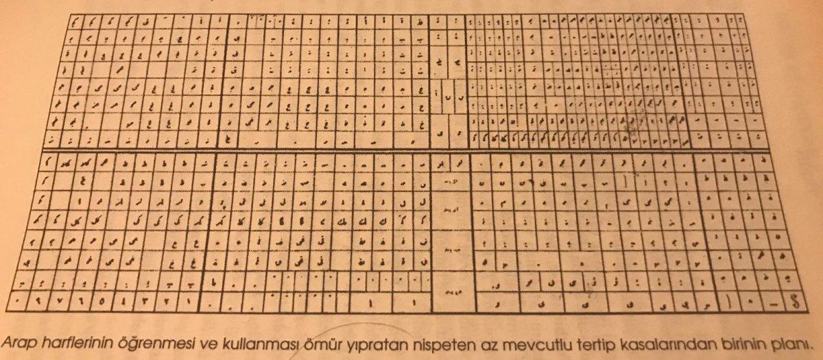 Harf devriminden önceki 612 karakterli matbaa tableti