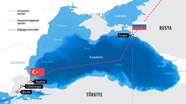 Türkiye ve Rusya Türk Akımı ile Bağlandı