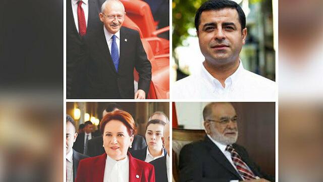 Muhalefetin Yeni Stratejisi: Türkiye Düşmanlığı